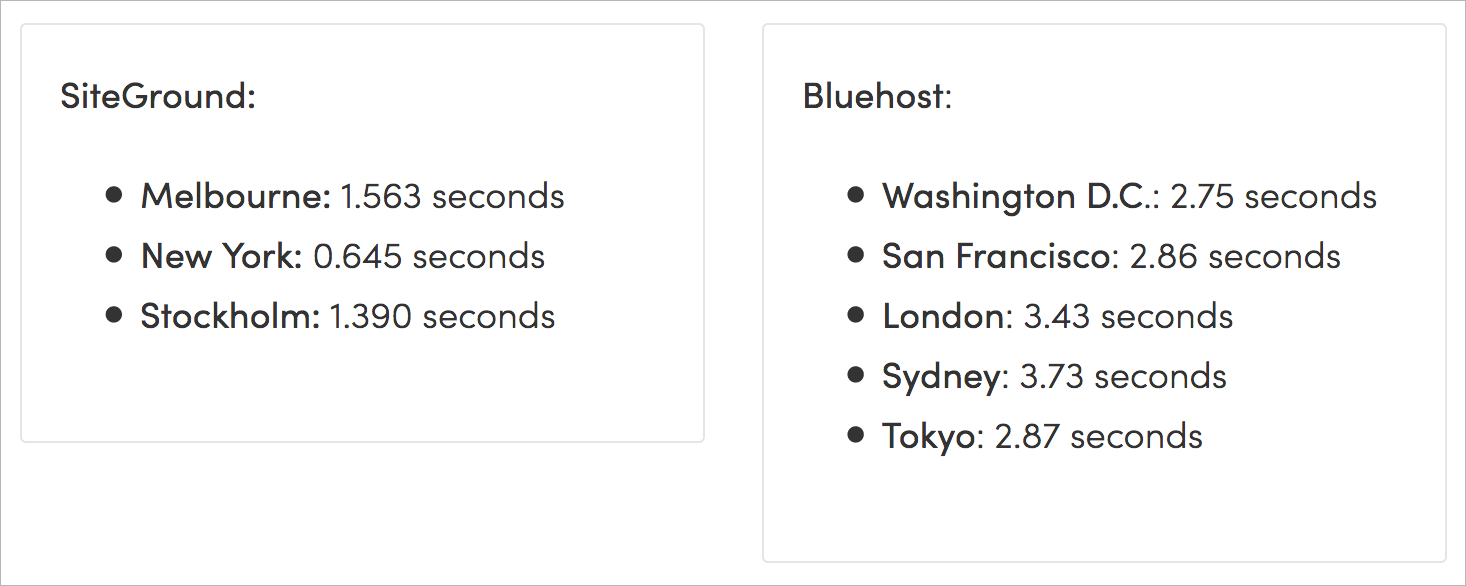 siteground-vs-bluehost-speed-comparison