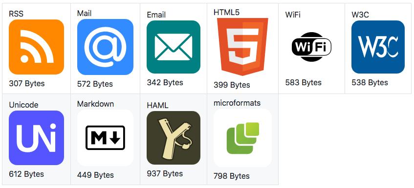 Internet-free-SVG-logos