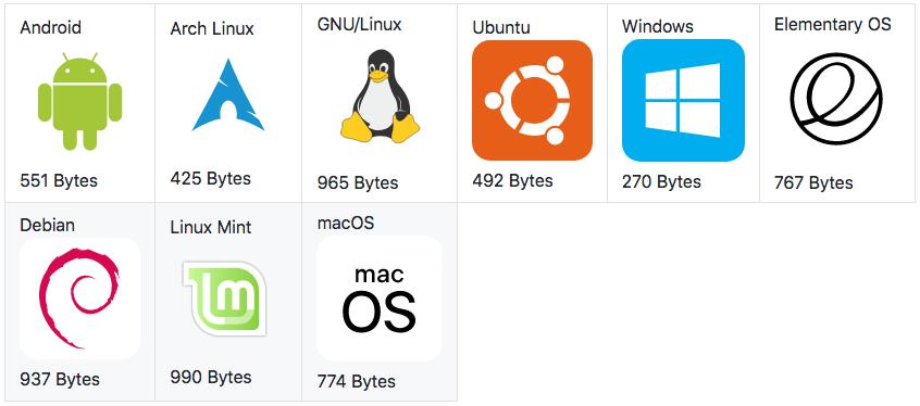 Operating-systems-SVG-logos